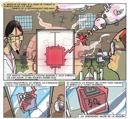 comic analisis fundamental