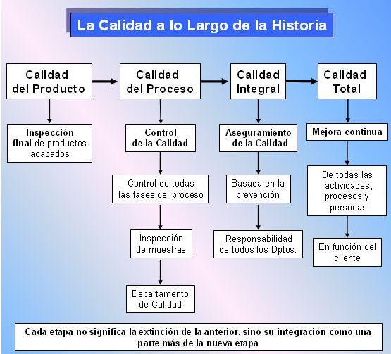 Related to Microsoft Word - Wikipedia, la enciclopedia libre