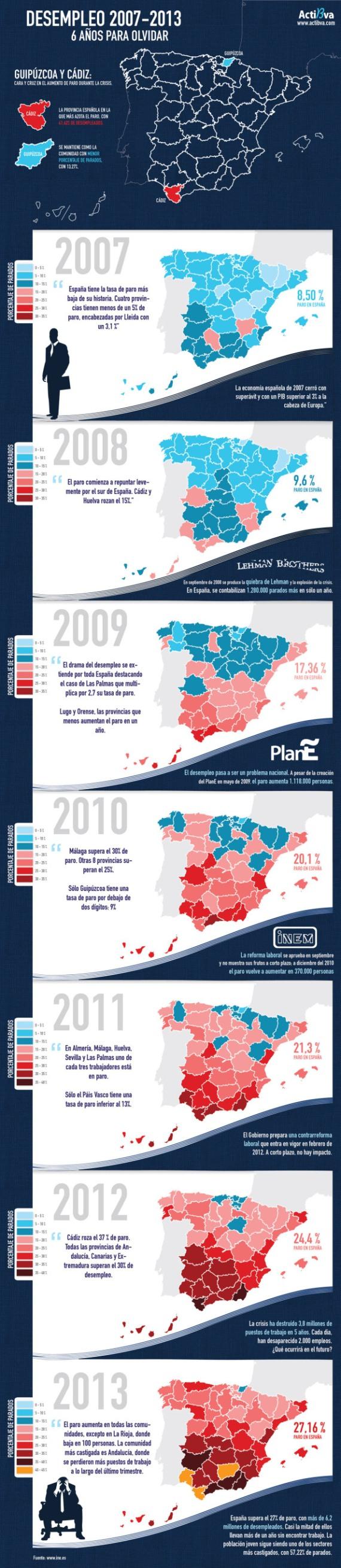 espana-2013-1