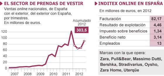 1384289486_822043_1384290973_noticia_normal