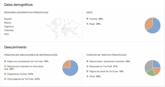 Captura de pantalla 2015-02-19 a la(s) 11.24.16