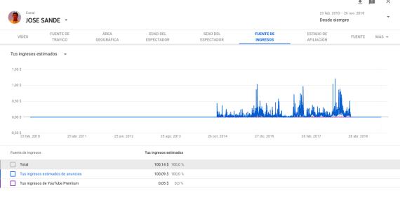Captura de pantalla 2018-11-27 a las 15.24.53